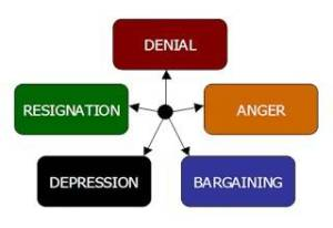 five-stages-of-grief