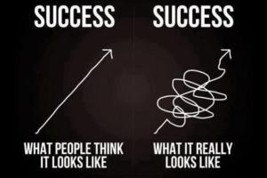 Success, Real or Imagined?
